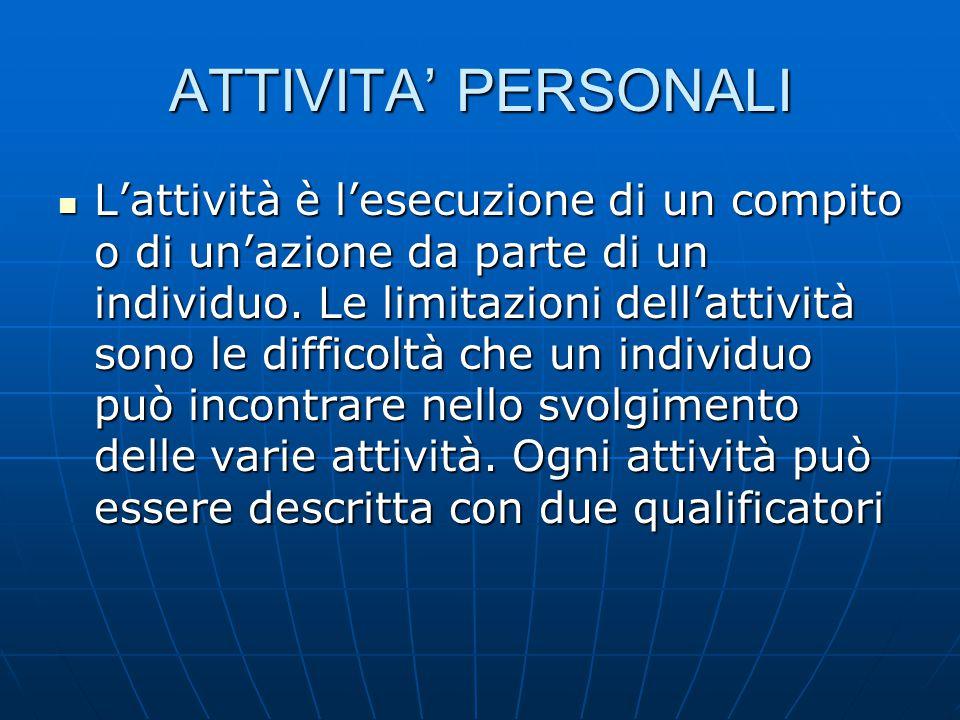 ATTIVITA' PERSONALI L'attività è l'esecuzione di un compito o di un'azione da parte di un individuo. Le limitazioni dell'attività sono le difficoltà c