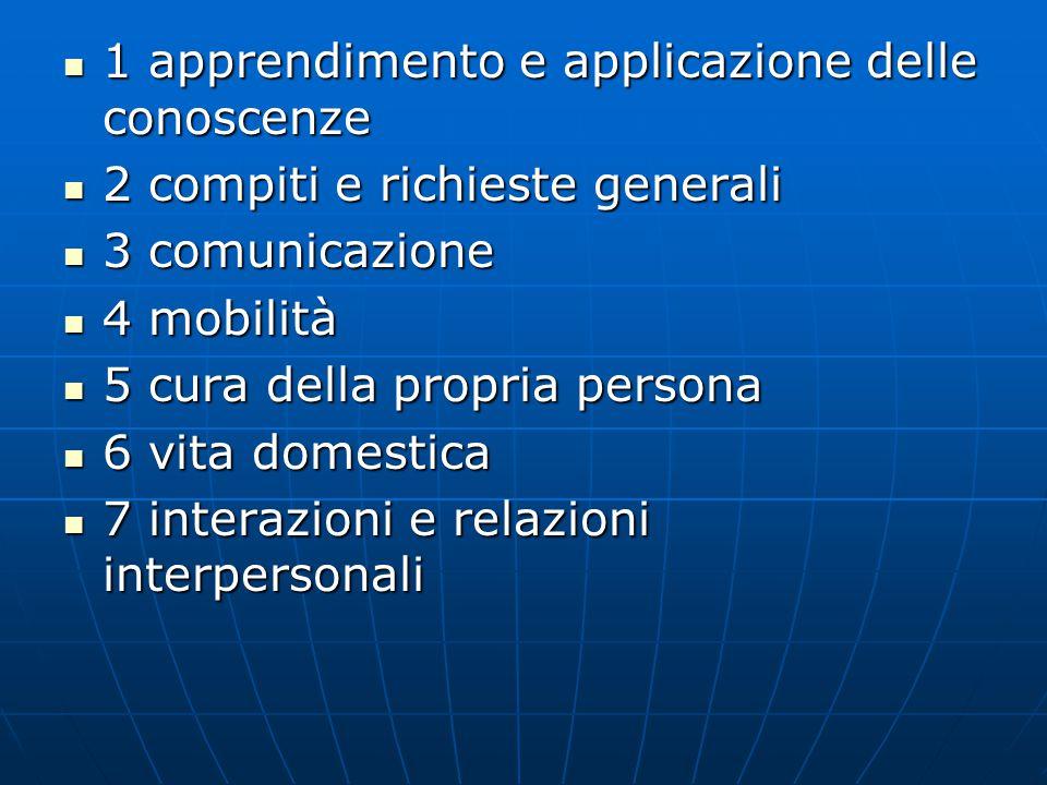 1 apprendimento e applicazione delle conoscenze 1 apprendimento e applicazione delle conoscenze 2 compiti e richieste generali 2 compiti e richieste g