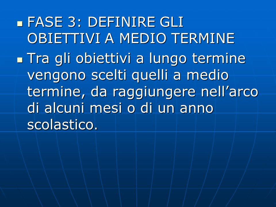 FASE 3: DEFINIRE GLI OBIETTIVI A MEDIO TERMINE FASE 3: DEFINIRE GLI OBIETTIVI A MEDIO TERMINE Tra gli obiettivi a lungo termine vengono scelti quelli