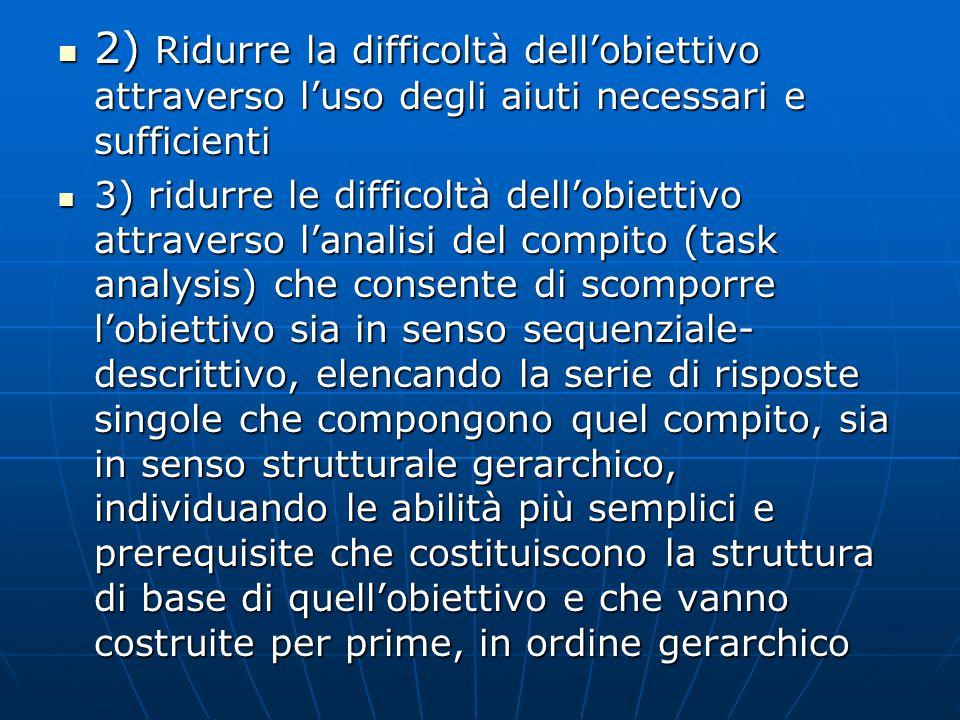 2) Ridurre la difficoltà dell'obiettivo attraverso l'uso degli aiuti necessari e sufficienti 2) Ridurre la difficoltà dell'obiettivo attraverso l'uso