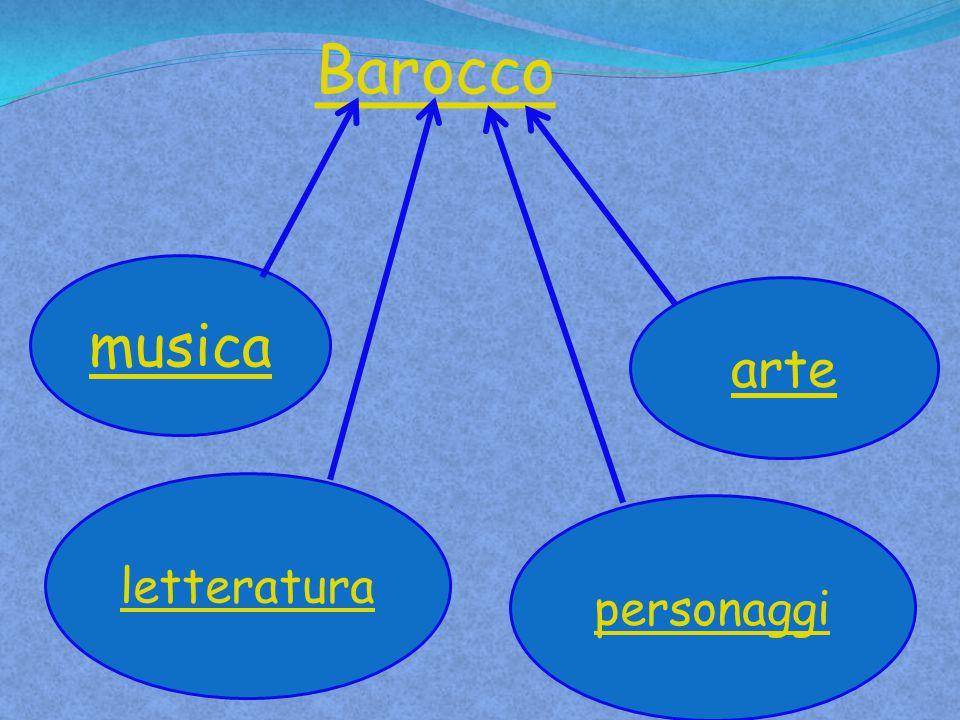 musica letteratura arte Barocco personaggi