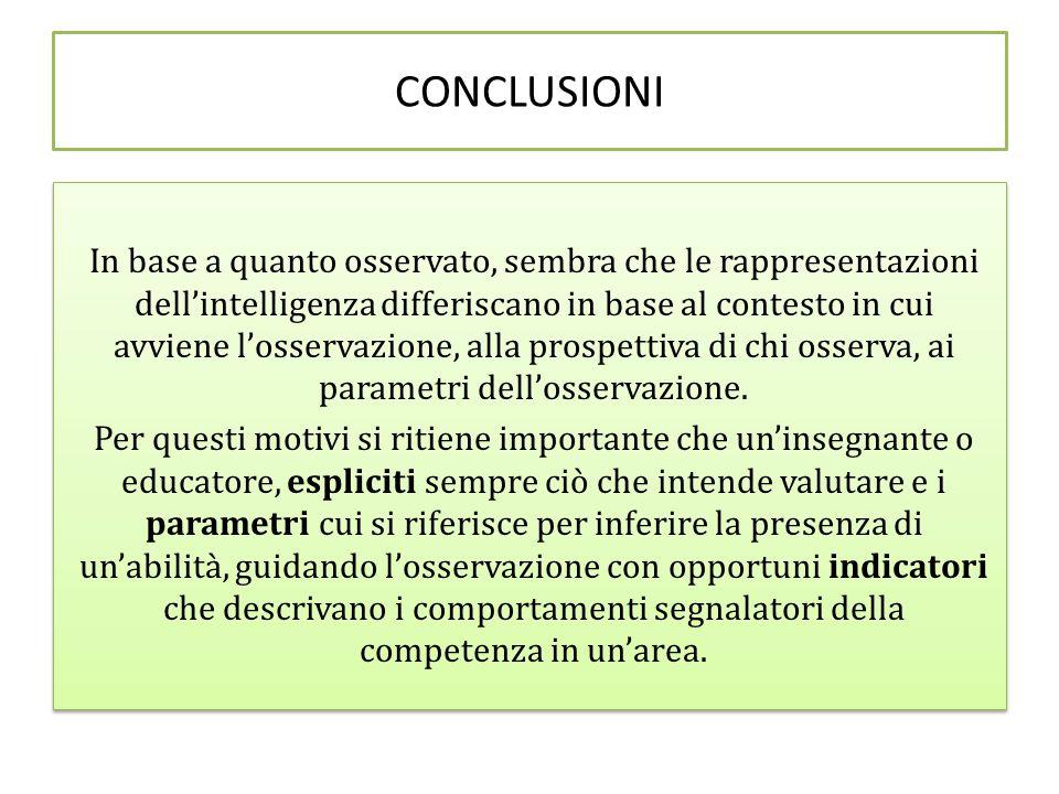 CONCLUSIONI In base a quanto osservato, sembra che le rappresentazioni dell'intelligenza differiscano in base al contesto in cui avviene l'osservazion