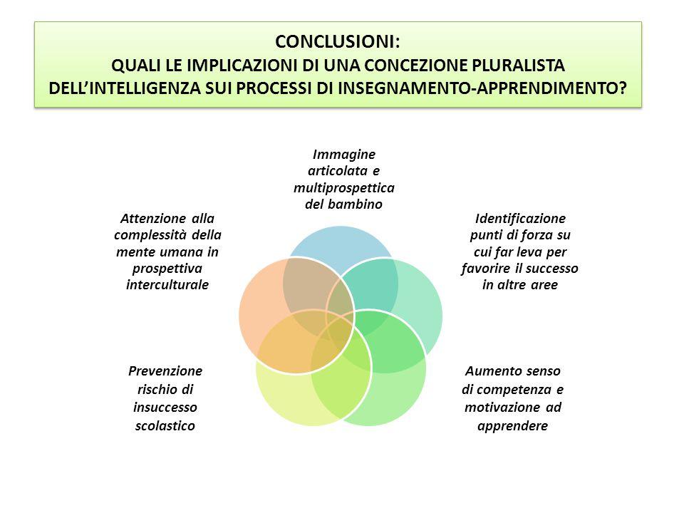 CONCLUSIONI: QUALI LE IMPLICAZIONI DI UNA CONCEZIONE PLURALISTA DELL'INTELLIGENZA SUI PROCESSI DI INSEGNAMENTO-APPRENDIMENTO? Immagine articolata e mu