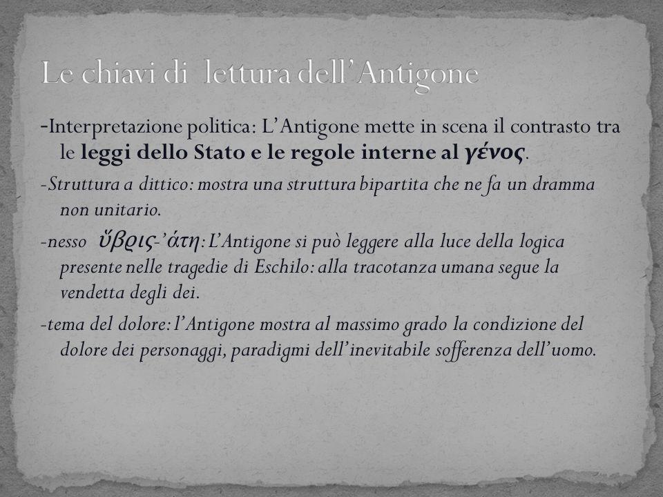 - Interpretazione politica: L'Antigone mette in scena il contrasto tra le leggi dello Stato e le regole interne al γένος. -Struttura a dittico: mostra
