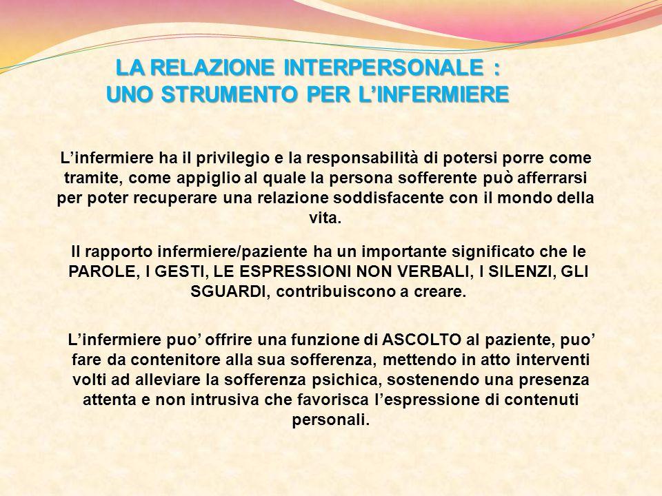 LA RELAZIONE INTERPERSONALE : UNO STRUMENTO PER L'INFERMIERE L'infermiere ha il privilegio e la responsabilità di potersi porre come tramite, come app