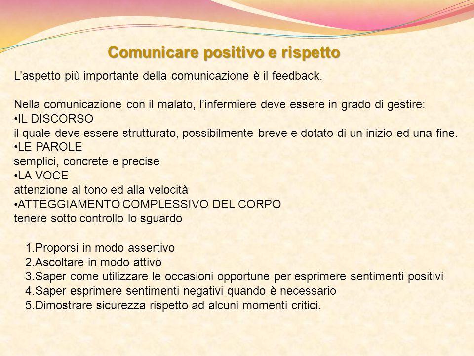 Comunicare positivo e rispetto L'aspetto più importante della comunicazione è il feedback. Nella comunicazione con il malato, l'infermiere deve essere