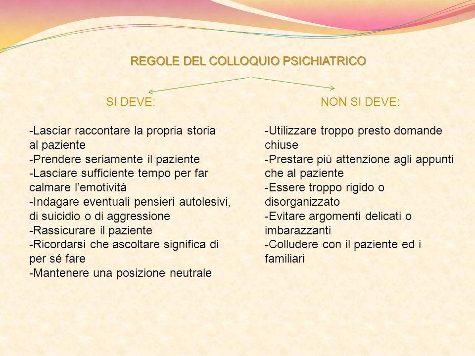 REGOLE DEL COLLOQUIO PSICHIATRICO SI DEVE: -Lasciar raccontare la propria storia al paziente -Prendere seriamente il paziente -Lasciare sufficiente te