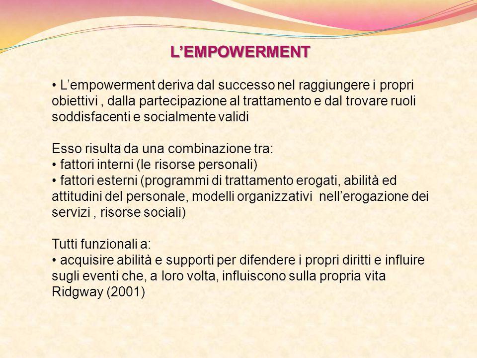 L'EMPOWERMENT L'empowerment deriva dal successo nel raggiungere i propri obiettivi, dalla partecipazione al trattamento e dal trovare ruoli soddisface