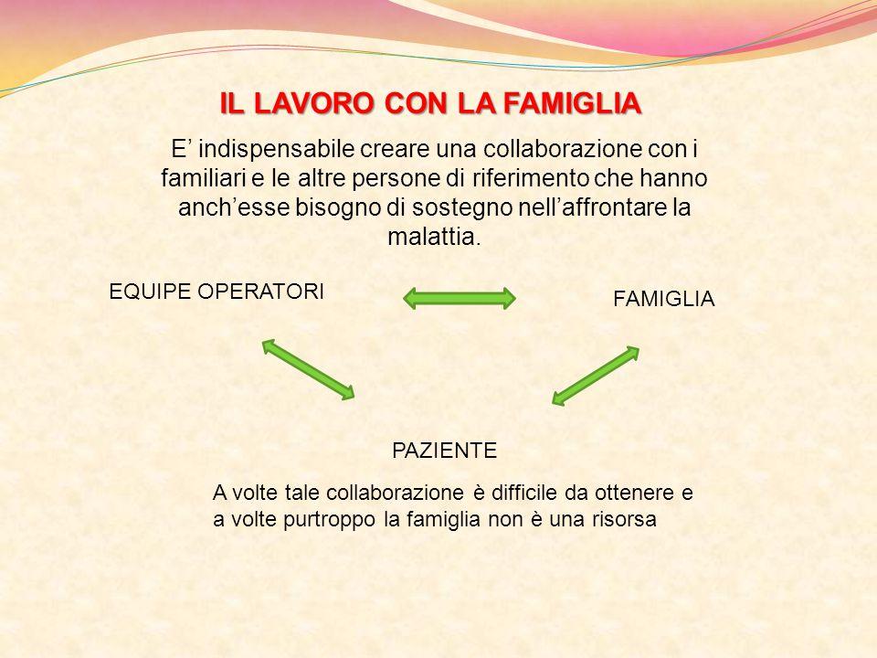 E' indispensabile creare una collaborazione con i familiari e le altre persone di riferimento che hanno anch'esse bisogno di sostegno nell'affrontare