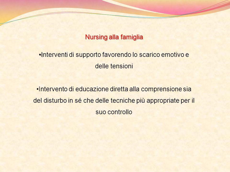 Nursing alla famiglia IInterventi di supporto favorendo lo scarico emotivo e delle tensioni Intervento di educazione diretta alla comprensione sia del