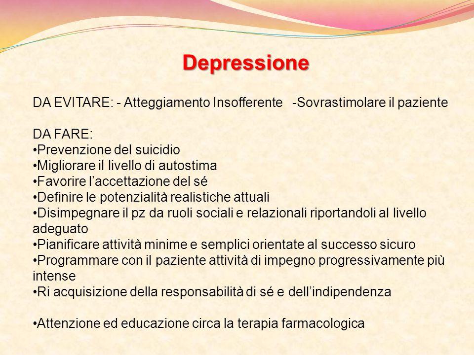 Depressione DA EVITARE: - Atteggiamento Insofferente -Sovrastimolare il paziente DA FARE: Prevenzione del suicidio Migliorare il livello di autostima