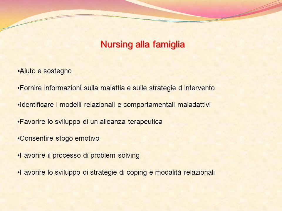 Nursing alla famiglia AAiuto e sostegno Fornire informazioni sulla malattia e sulle strategie d intervento Identificare i modelli relazionali e compor