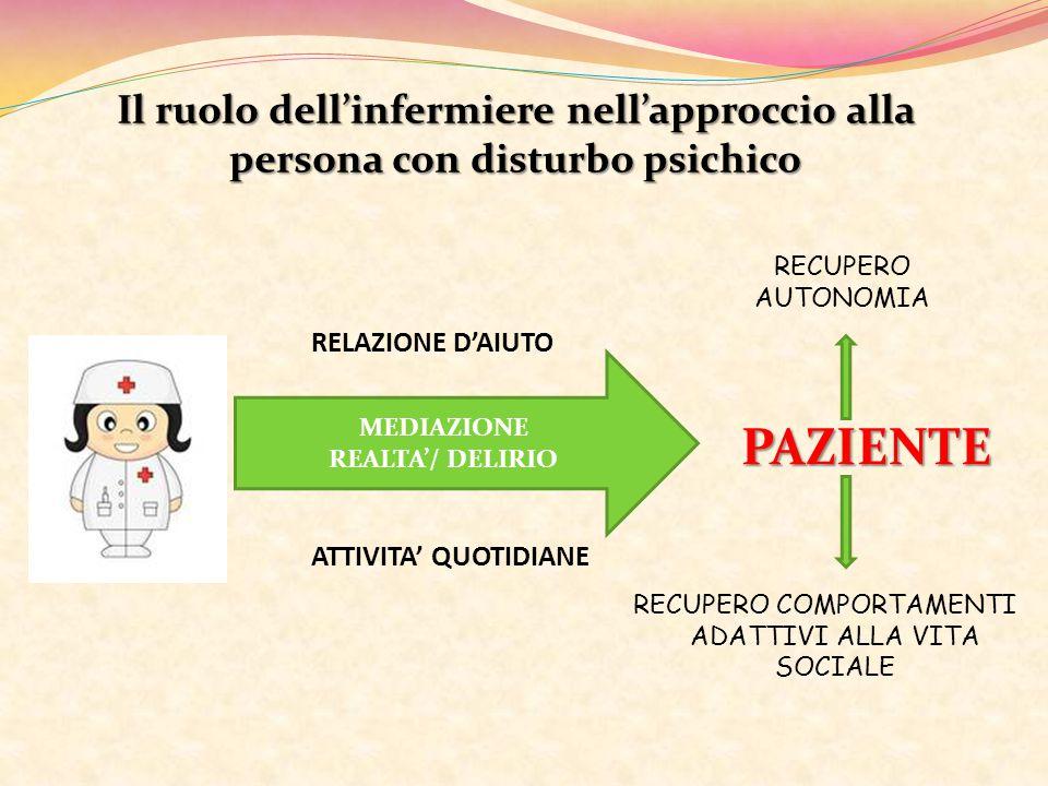 Il ruolo dell'infermiere nell'approccio alla persona con disturbo psichico RELAZIONE D'AIUTO MEDIAZIONE REALTA'/ DELIRIO ATTIVITA' QUOTIDIANE PAZIENTE