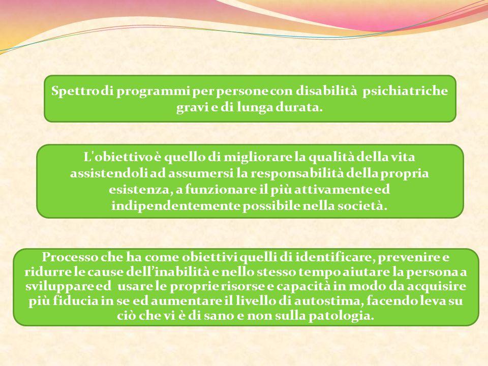 Spettro di programmi per persone con disabilità psichiatriche gravi e di lunga durata. L'obiettivo è quello di migliorare la qualità della vita assist