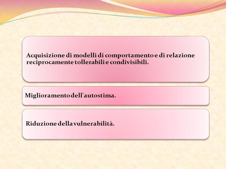 Acquisizione di modelli di comportamento e di relazione reciprocamente tollerabili e condivisibili. Miglioramento dell'autostima. Riduzione della vuln