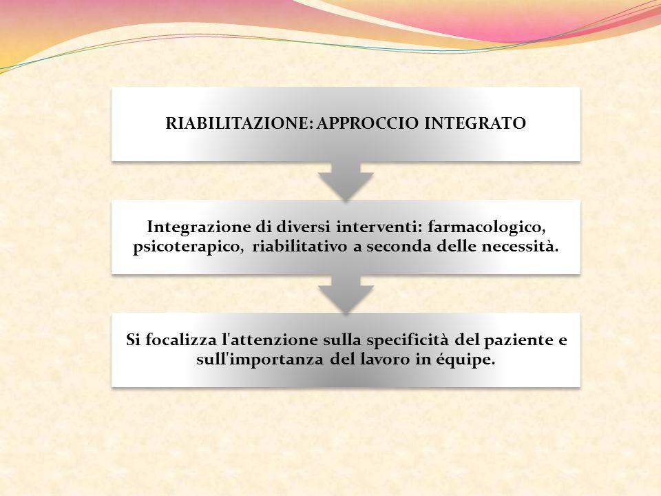 Si focalizza l'attenzione sulla specificità del paziente e sull'importanza del lavoro in équipe. Integrazione di diversi interventi: farmacologico, ps