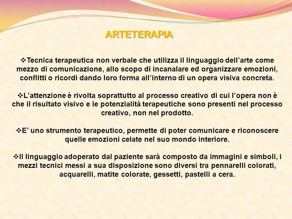 ARTETERAPIA  Tecnica terapeutica non verbale che utilizza il linguaggio dell'arte come mezzo di comunicazione, allo scopo di incanalare ed organizzar