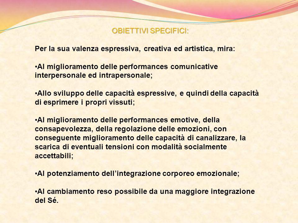 OBIETTIVI SPECIFICI: Per la sua valenza espressiva, creativa ed artistica, mira: Al miglioramento delle performances comunicative interpersonale ed in