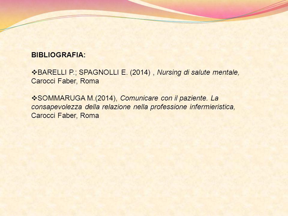 BIBLIOGRAFIA:  BARELLI P.; SPAGNOLLI E. (2014), Nursing di salute mentale, Carocci Faber, Roma  SOMMARUGA M.(2014), Comunicare con il paziente. La c