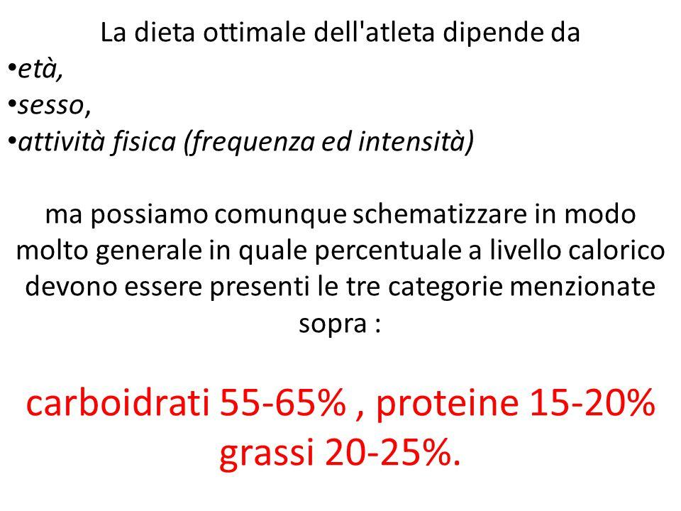 La dieta ottimale dell'atleta dipende da età, sesso, attività fisica (frequenza ed intensità) ma possiamo comunque schematizzare in modo molto general