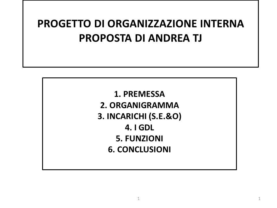 PROGETTO DI ORGANIZZAZIONE INTERNA PROPOSTA DI ANDREA TJ 1. PREMESSA 2. ORGANIGRAMMA 3. INCARICHI (S.E.&O) 4. I GDL 5. FUNZIONI 6. CONCLUSIONI 11