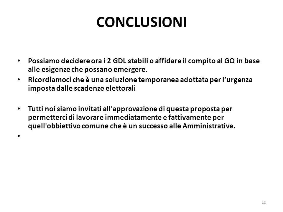 CONCLUSIONI Possiamo decidere ora i 2 GDL stabili o affidare il compito al GO in base alle esigenze che possano emergere.