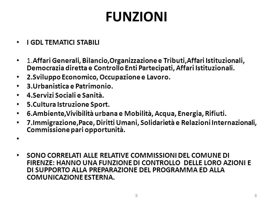 FUNZIONI I GDL ORGANIZZATIVI STABILI 1.