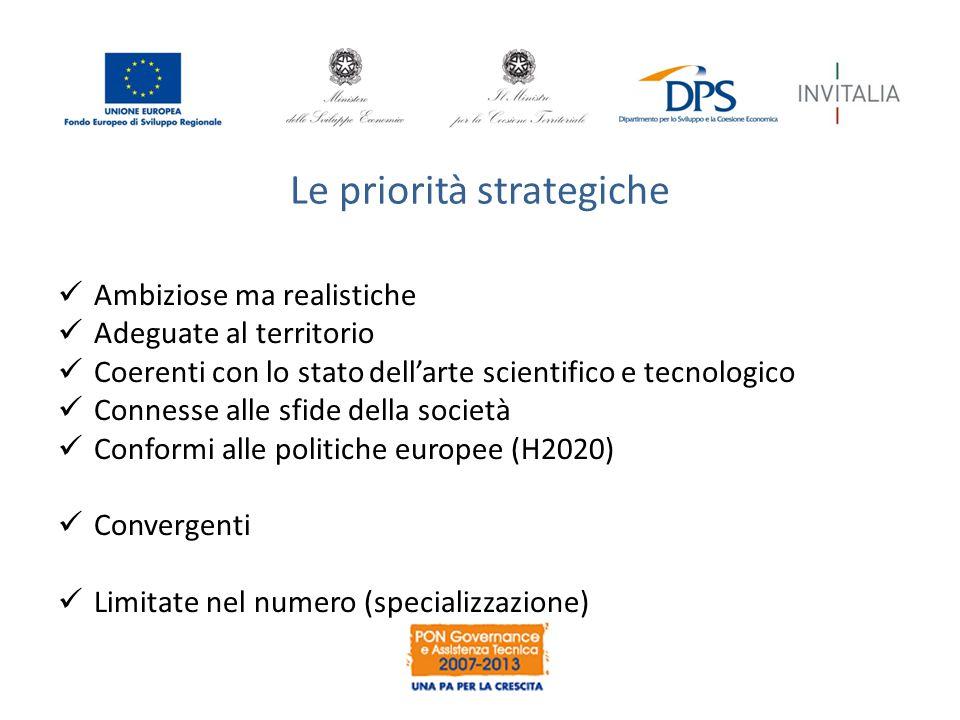 Le priorità strategiche Ambiziose ma realistiche Adeguate al territorio Coerenti con lo stato dell'arte scientifico e tecnologico Connesse alle sfide della società Conformi alle politiche europee (H2020) Convergenti Limitate nel numero (specializzazione)