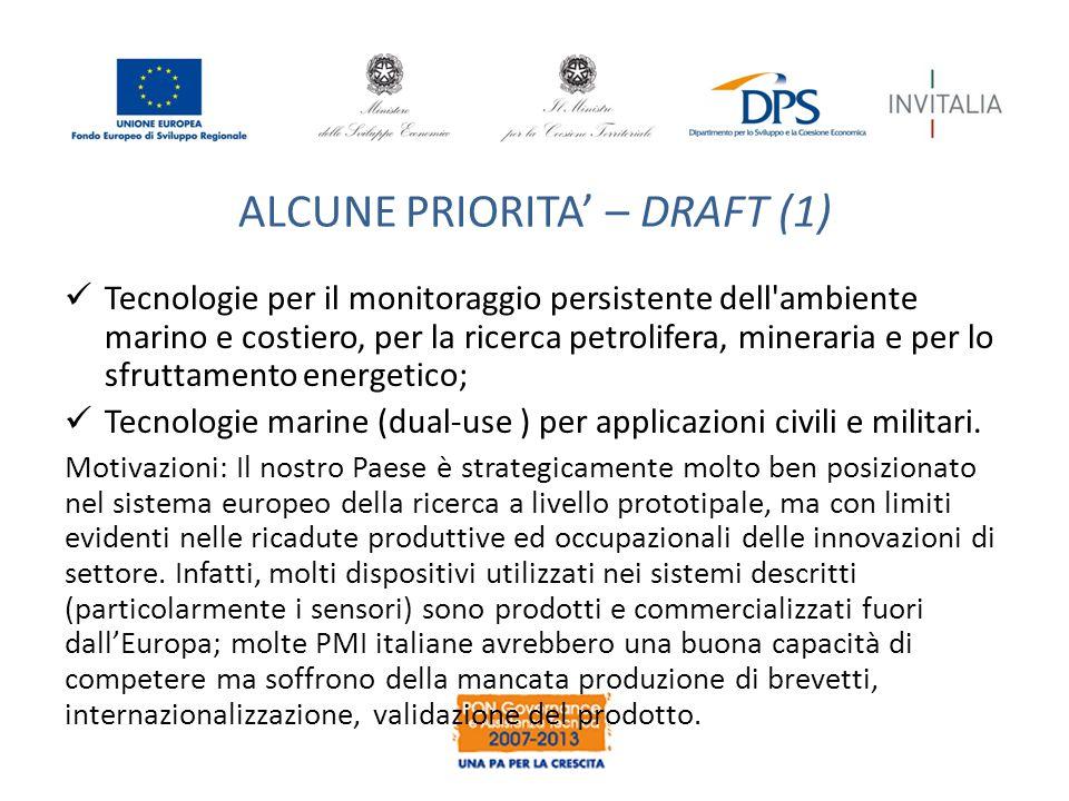 ALCUNE PRIORITA' – DRAFT (1) Tecnologie per il monitoraggio persistente dell ambiente marino e costiero, per la ricerca petrolifera, mineraria e per lo sfruttamento energetico; Tecnologie marine (dual-use ) per applicazioni civili e militari.