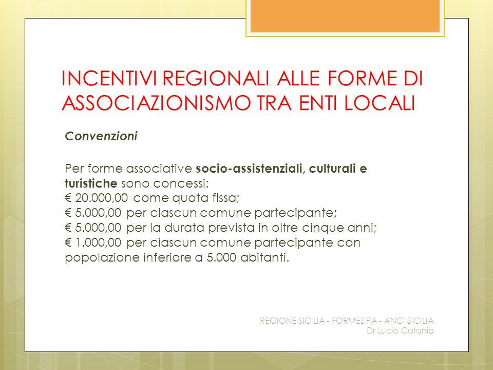 INCENTIVI REGIONALI ALLE FORME DI ASSOCIAZIONISMO TRA ENTI LOCALI Convenzioni Per forme associative socio-assistenziali, culturali e turistiche sono c