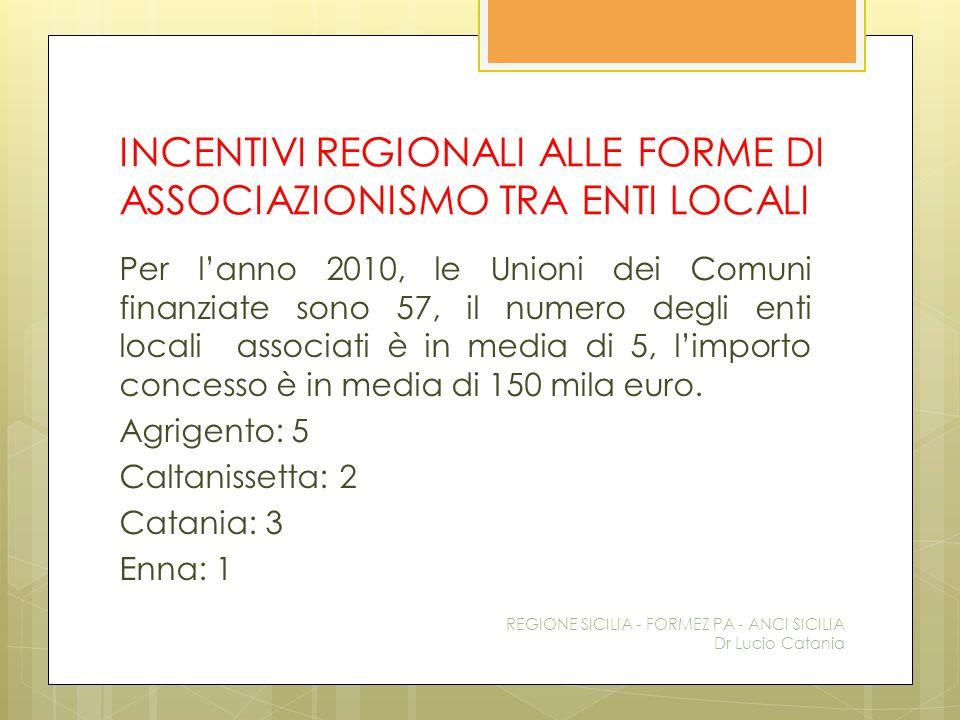 INCENTIVI REGIONALI ALLE FORME DI ASSOCIAZIONISMO TRA ENTI LOCALI Per l'anno 2010, le Unioni dei Comuni finanziate sono 57, il numero degli enti local
