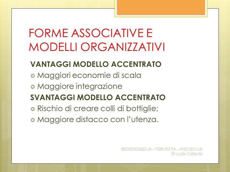 FORME ASSOCIATIVE E MODELLI ORGANIZZATIVI VANTAGGI MODELLO ACCENTRATO  Maggiori economie di scala  Maggiore integrazione SVANTAGGI MODELLO ACCENTRAT