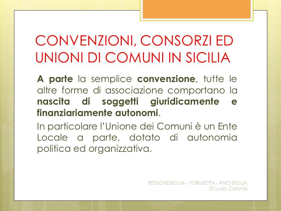 CONVENZIONI, CONSORZI ED UNIONI DI COMUNI IN SICILIA A parte la semplice convenzione, tutte le altre forme di associazione comportano la nascita di so