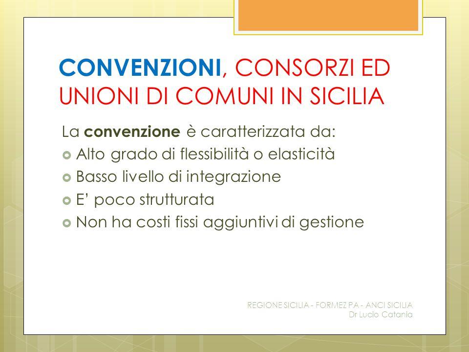 CONVENZIONI, CONSORZI ED UNIONI DI COMUNI IN SICILIA La convenzione è caratterizzata da:  Alto grado di flessibilità o elasticità  Basso livello di