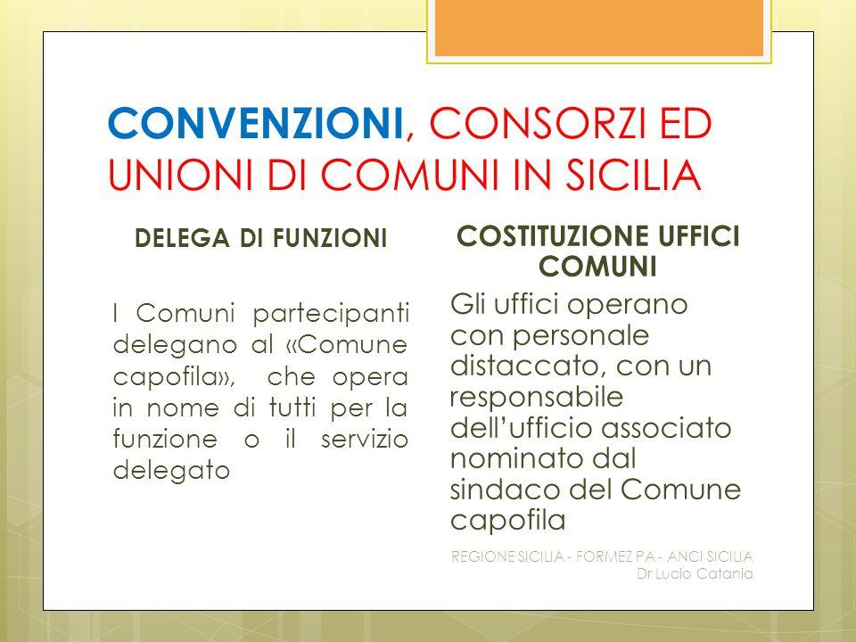 CONVENZIONI, CONSORZI ED UNIONI DI COMUNI IN SICILIA DELEGA DI FUNZIONI I Comuni partecipanti delegano al «Comune capofila», che opera in nome di tutt