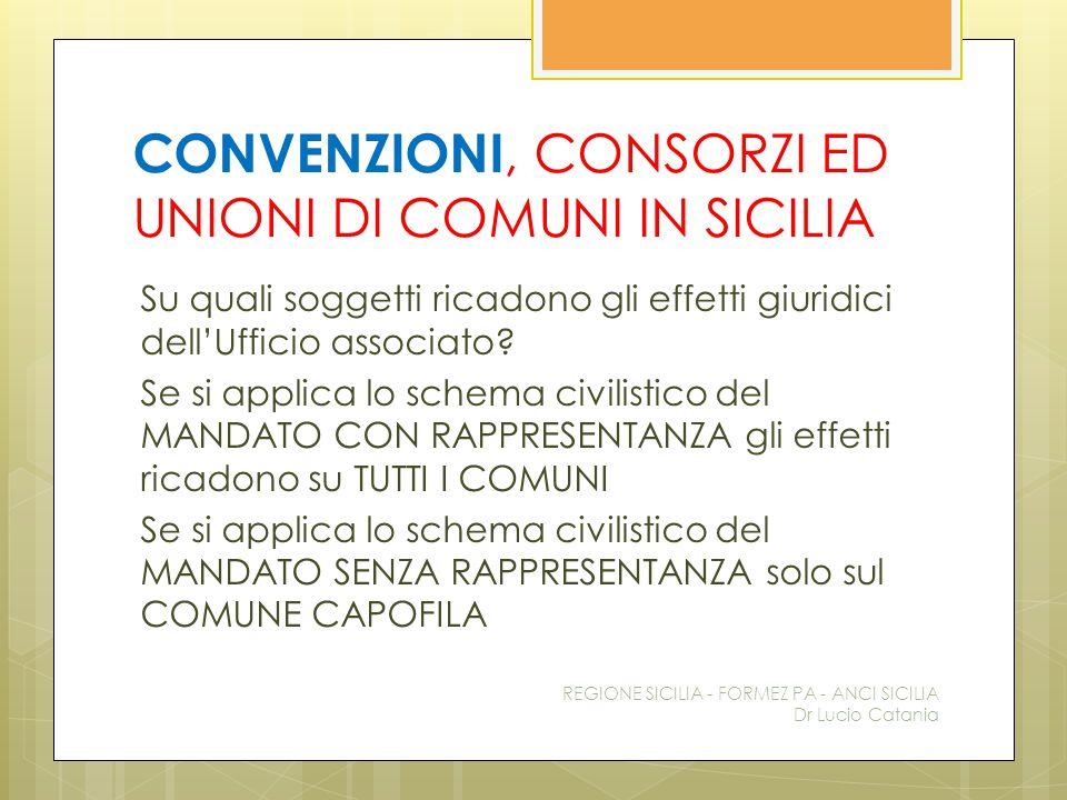 CONVENZIONI, CONSORZI ED UNIONI DI COMUNI IN SICILIA Su quali soggetti ricadono gli effetti giuridici dell'Ufficio associato? Se si applica lo schema
