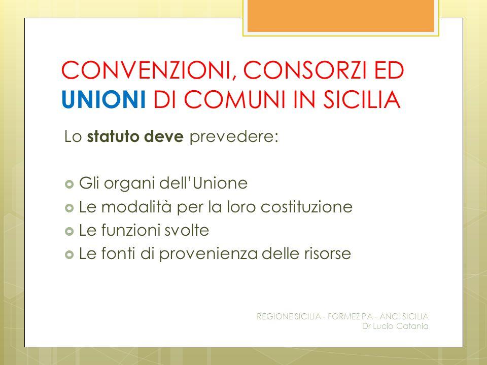 CONVENZIONI, CONSORZI ED UNIONI DI COMUNI IN SICILIA Lo statuto deve prevedere:  Gli organi dell'Unione  Le modalità per la loro costituzione  Le f