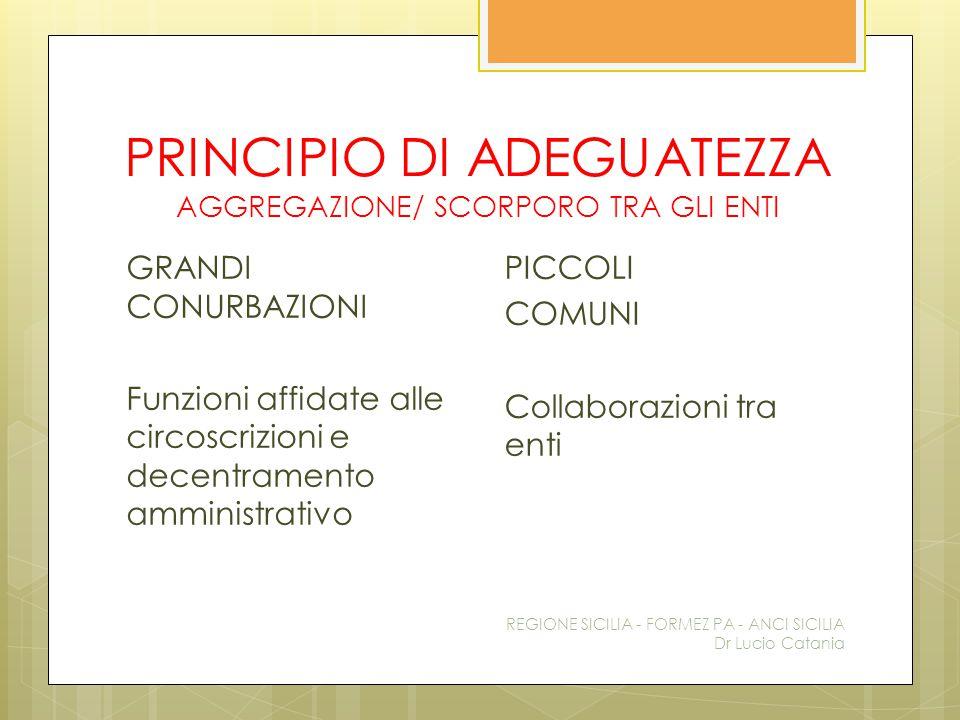 PRINCIPIO DI ADEGUATEZZA AGGREGAZIONE/ SCORPORO TRA GLI ENTI GRANDI CONURBAZIONI Funzioni affidate alle circoscrizioni e decentramento amministrativo