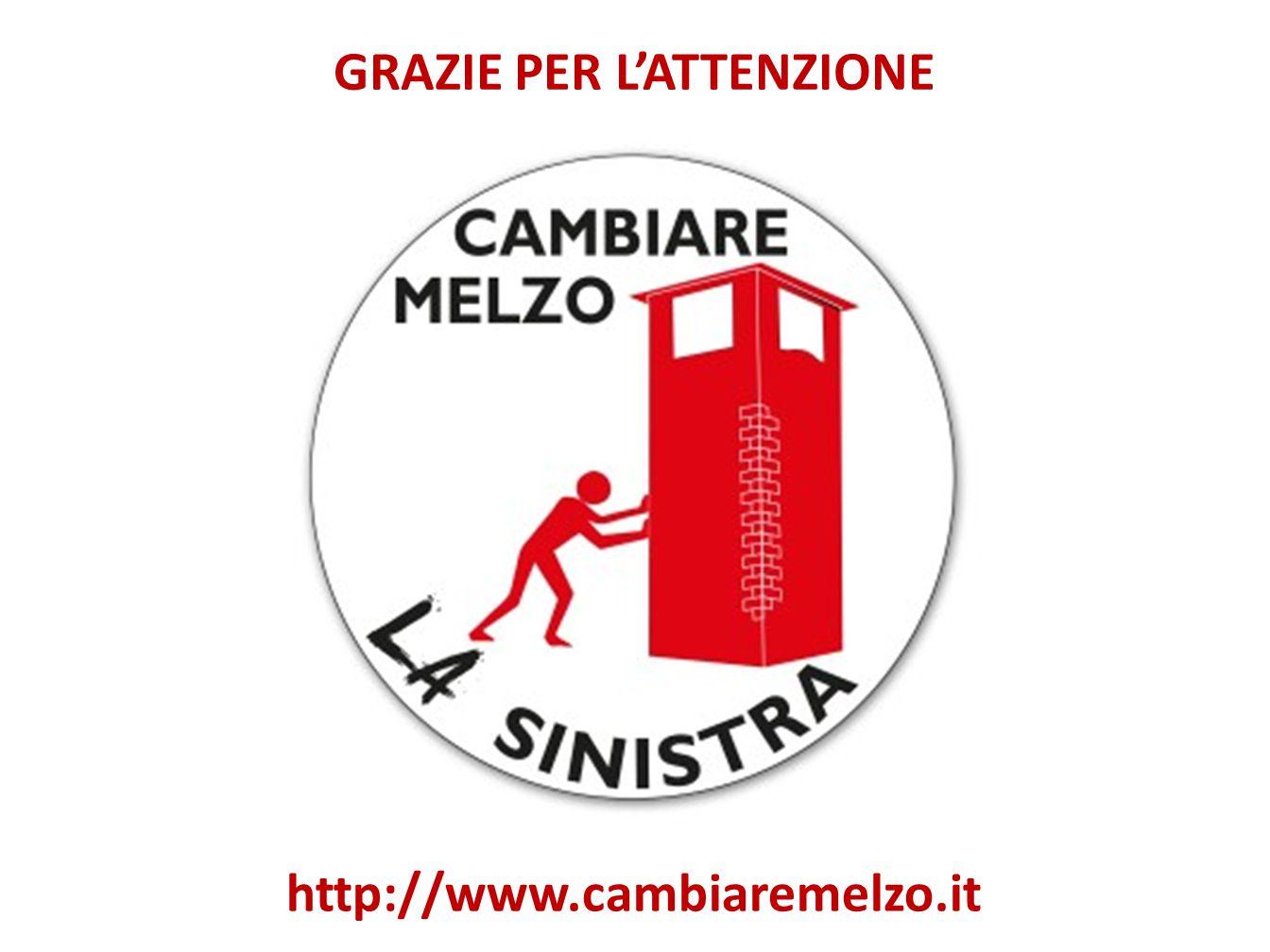 GRAZIE PER L'ATTENZIONE http://www.cambiaremelzo.it