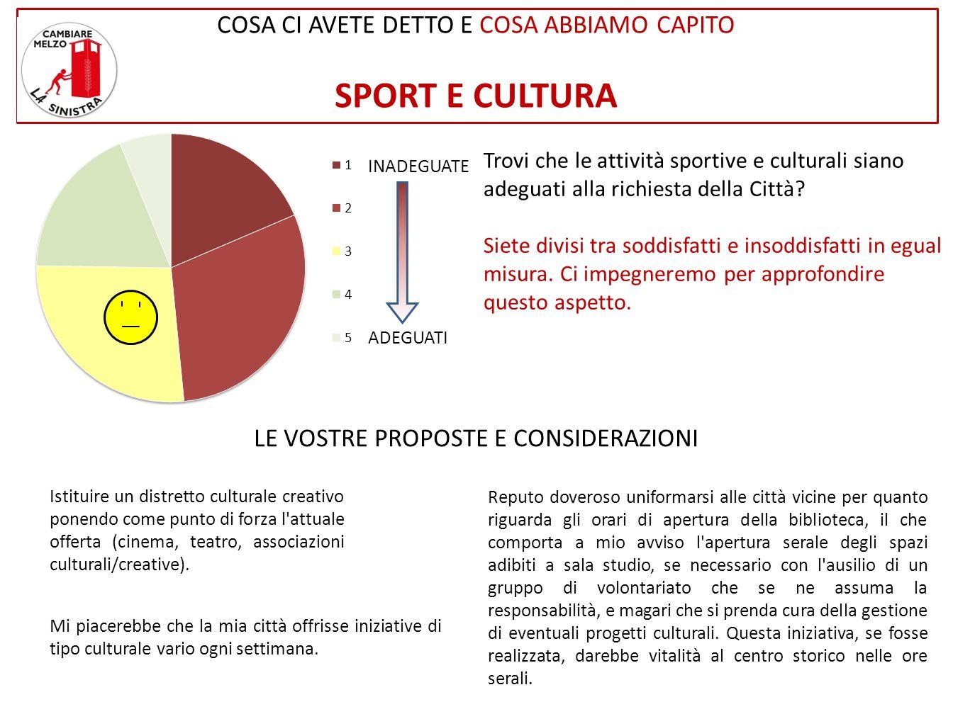 Trovi che le attività sportive e culturali siano adeguati alla richiesta della Città.