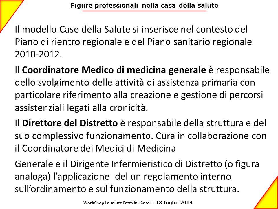 Figure professionali nella casa della salute Il modello Case della Salute si inserisce nel contesto del Piano di rientro regionale e del Piano sanitar