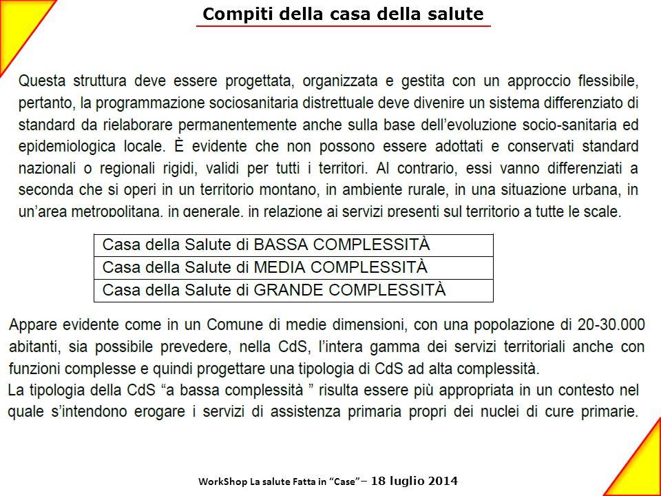 """Compiti della casa della salute WorkShop La salute Fatta in """"Case"""" – 18 luglio 2014"""