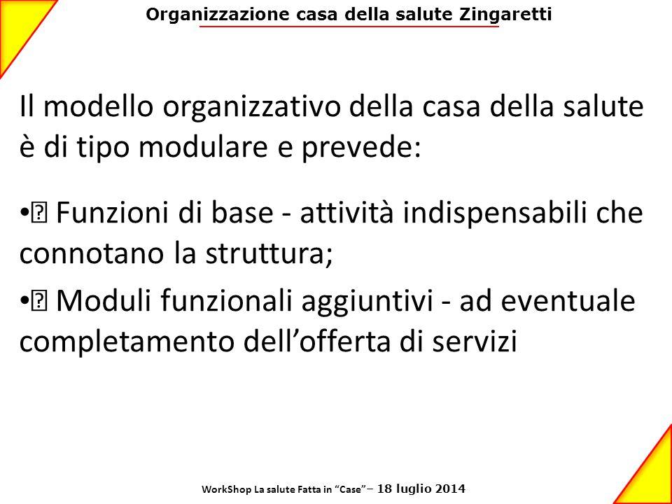 Organizzazione casa della salute Zingaretti Il modello organizzativo della casa della salute è di tipo modulare e prevede: • Funzioni di base - attivi