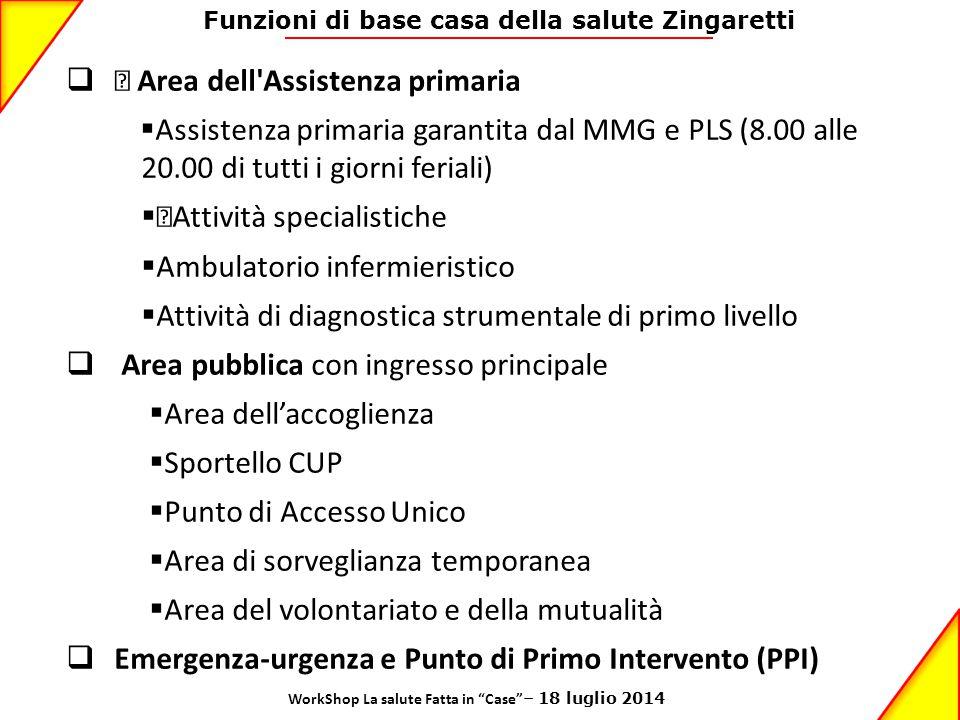 Funzioni di base casa della salute Zingaretti  • Area dell'Assistenza primaria  Assistenza primaria garantita dal MMG e PLS (8.00 alle 20.00 di tutt