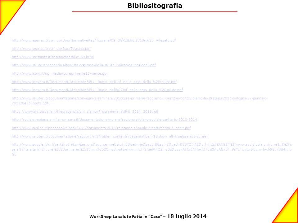 Bibliositografia http://www.agenas.it/psn_op/Doc/NormativeReg/Toscana/09_DGR28.06.2010n.625_Allegato.pdf http://www.agenas.it/psn_op/Doc/Toscana.pdf h