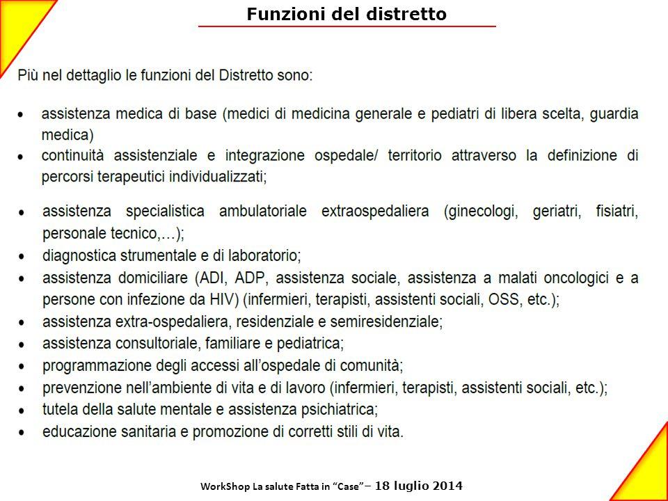 """Funzioni del distretto WorkShop La salute Fatta in """"Case"""" – 18 luglio 2014"""