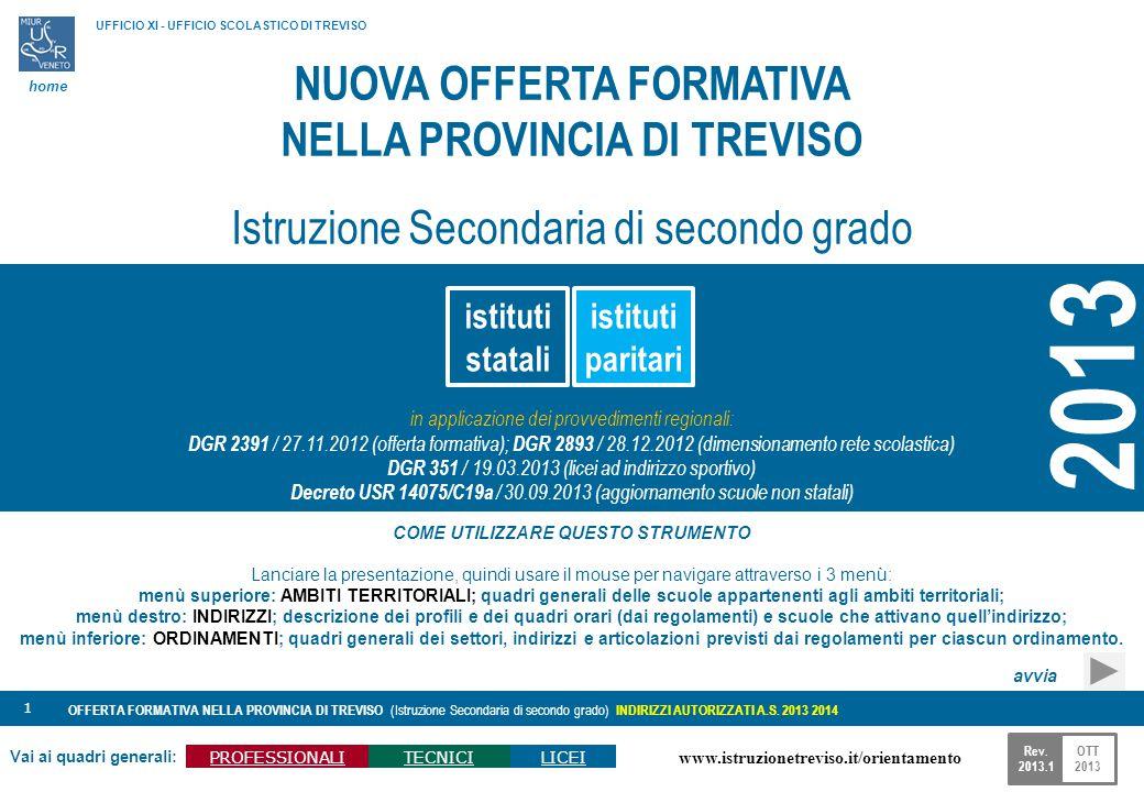 www.istruzionetreviso.it/orientamento 12 Vai ai quadri generali: PROFESSIONALITECNICILICEI OFFERTA FORMATIVA NELLA PROVINCIA DI TREVISO (Istruzione Secondaria di secondo grado) INDIRIZZI AUTORIZZATI A.S.