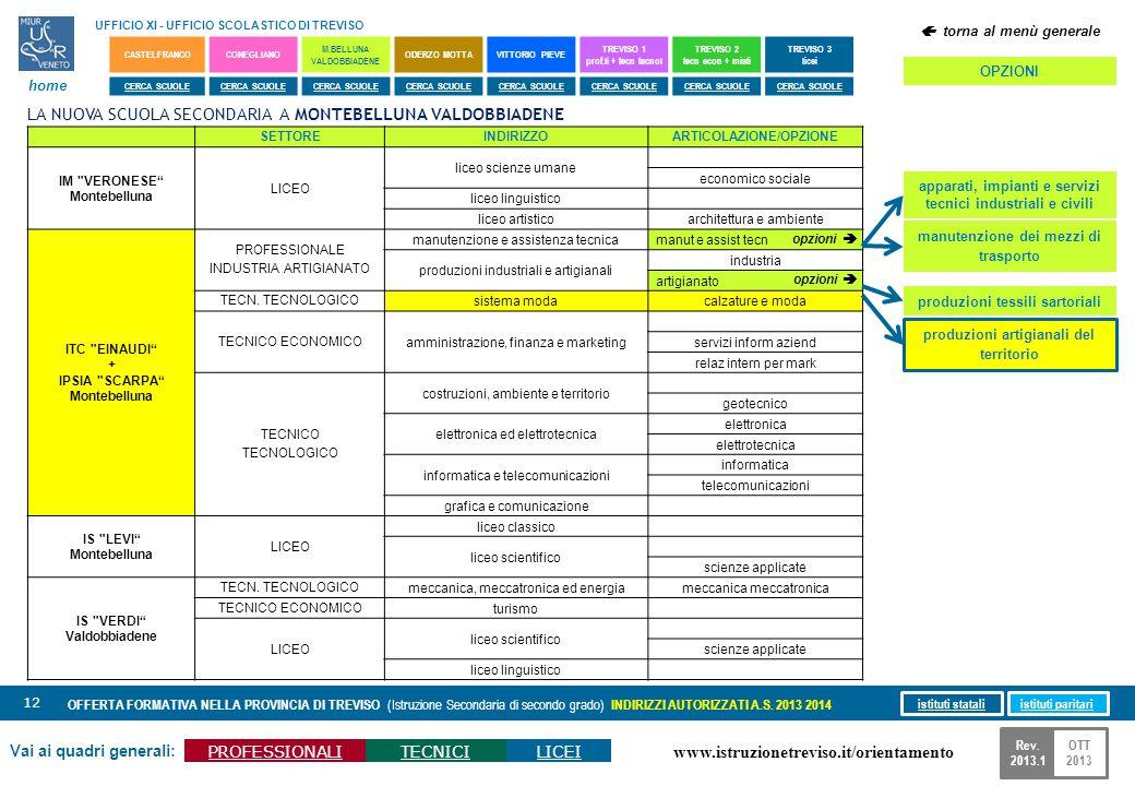 www.istruzionetreviso.it/orientamento 12 Vai ai quadri generali: PROFESSIONALITECNICILICEI OFFERTA FORMATIVA NELLA PROVINCIA DI TREVISO (Istruzione Se