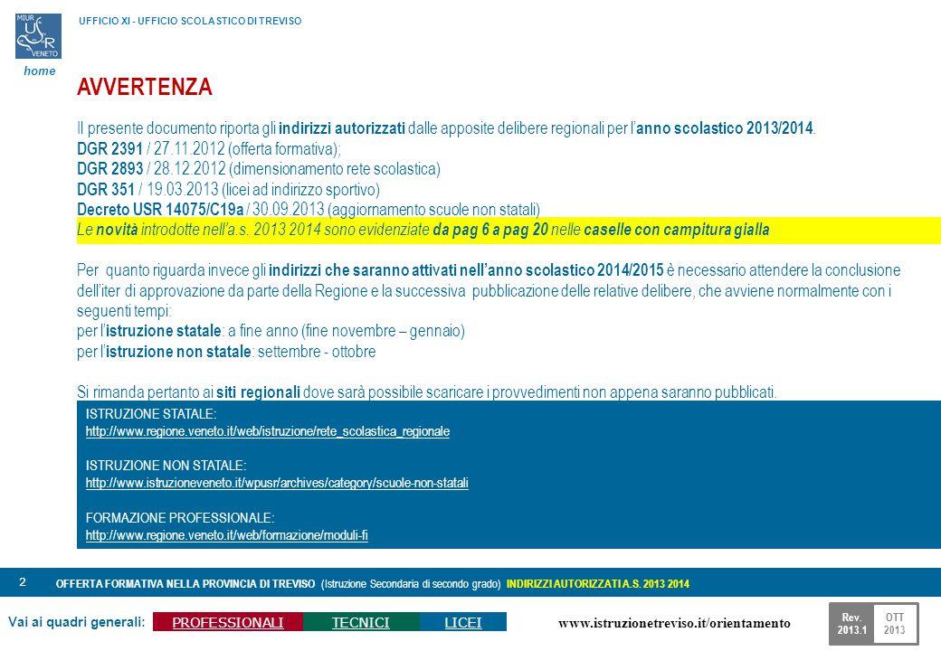 www.istruzionetreviso.it/orientamento 83 Vai ai quadri generali: PROFESSIONALITECNICILICEI OFFERTA FORMATIVA NELLA PROVINCIA DI TREVISO (Istruzione Secondaria di secondo grado) INDIRIZZI AUTORIZZATI A.S.