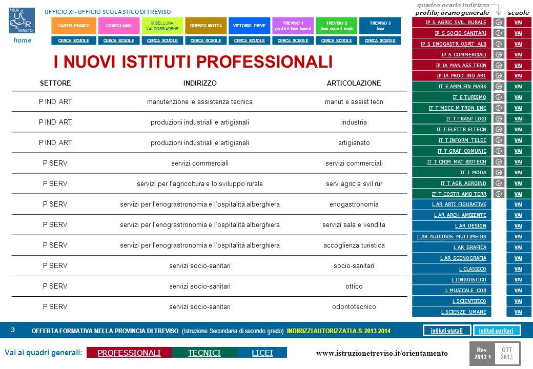 www.istruzionetreviso.it/orientamento 64 Vai ai quadri generali: PROFESSIONALITECNICILICEI OFFERTA FORMATIVA NELLA PROVINCIA DI TREVISO (Istruzione Secondaria di secondo grado) INDIRIZZI AUTORIZZATI A.S.